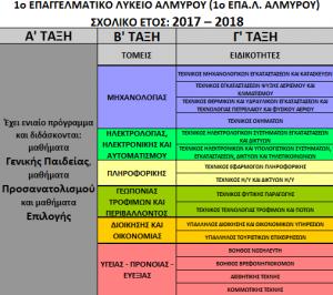 επαλ 2017-18